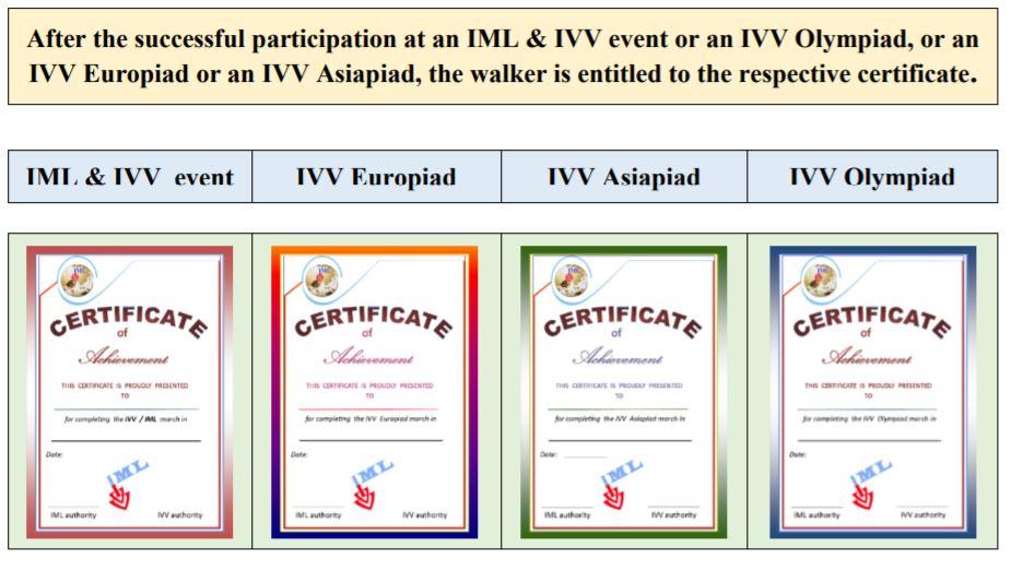 Certificate bij de IMM IVV Supercup wandelevenementen
