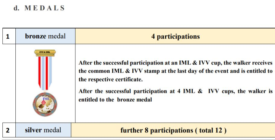 IML-IVV Supercup medaille